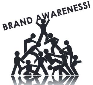 Brand Awareness : Độ nhận biết thương hiệu