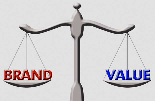 Giá trị doanh nghiệp: Thương hiệu chiếm bao nhiêu?