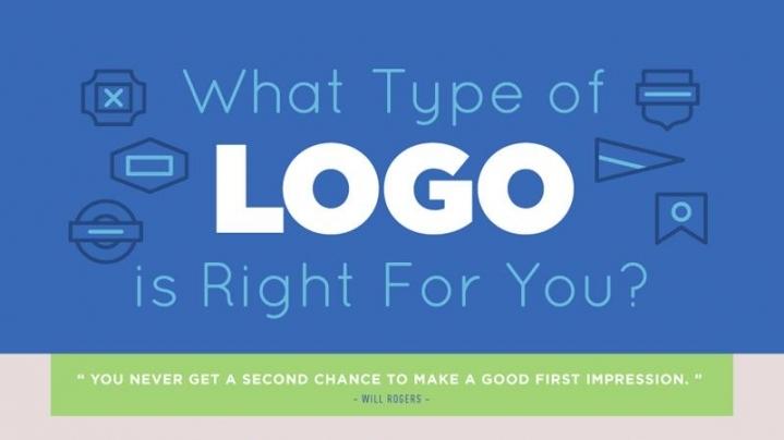 Làm thế nào tạo nên logo độc đáo và ấn tượng cho doanh nghiệp mới thành lập