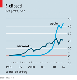 """Microsoft và cuộc """"khủng hoảng tuổi trung niên"""" - P1"""
