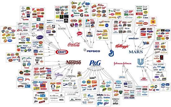 Người tiêu dùng đang 'ảo tưởng' rằng mình có quyền lựa chọn?