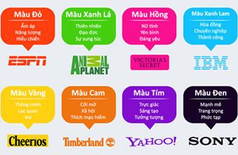 [Infographic] Công thức chung để tạo nên những Logo hoàn hảo nhất