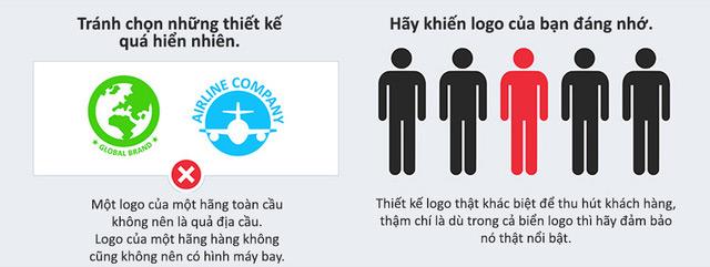 Thiết kế logo thật khác biệt để thu hút khách hàng