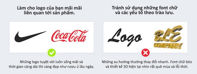 Những logo thật tuyệt vời luôn sống mãi