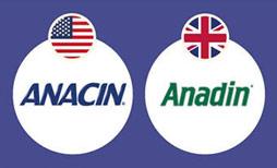 Ở Anh, nếu bạn nhức đầu, bạn sẽ uống thuốc Anadin. Nhưng ở Mỹ, bạn không tìm thấy đâu, bởi vì thuốc này đã đổi tên thành Anacin.