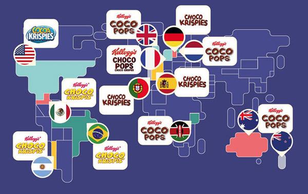 Thương hiệu ngũ cốc Kellogg's có bộ bao bì khác nhau cho từng khu vực và những vật đại diện riêng cho các khu vực này. Cocoa Krispies có bộ ba các sản phẩm Snap, Crackle & Pop, Coco Póp & Choco Pops dùng chung hình tượng chú khỉ Coco, trong khi dòng sản phẩm Choco Kripis dùng chú voi Melvin làm biều tượng.