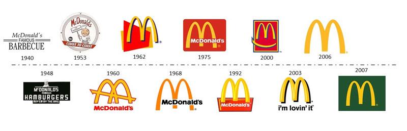 """một logo thông minh là một logo đi theo concept """"Less is more"""""""