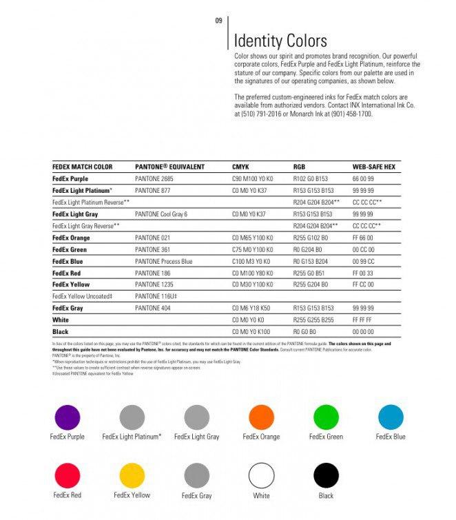 Bạn có thể thấy Fedex quy định cả một bảng những mã màu phù hợp để đảm bảo sự đồng bộ.