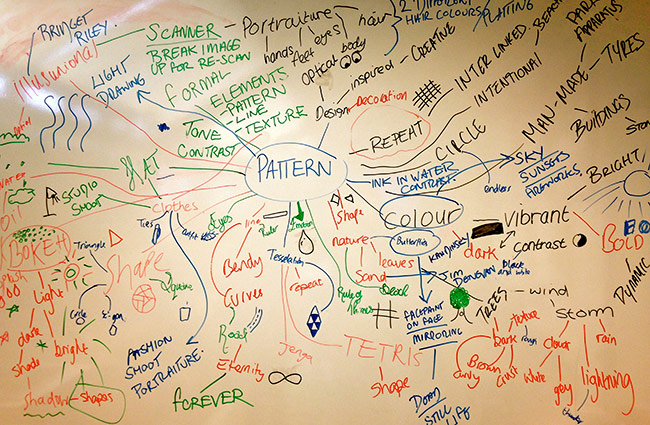 tổng hợp những suy nghĩ của bạn và kết hợp lại những hình ảnh và ý tưởng khác nhau