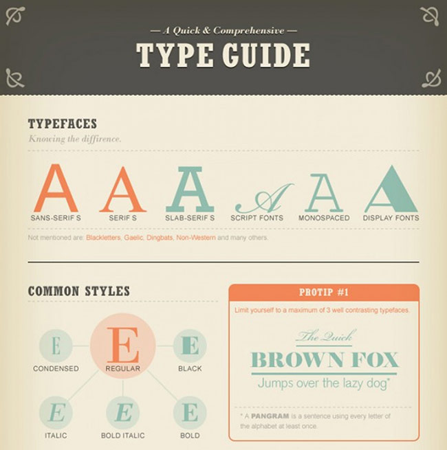 Typography là một nghệ thuật. Chọn lựa một hay một bộ font chữ hoàn hảo liền mạch với nhau sẽ làm cho hình ảnh của bạn có sức sống hơn