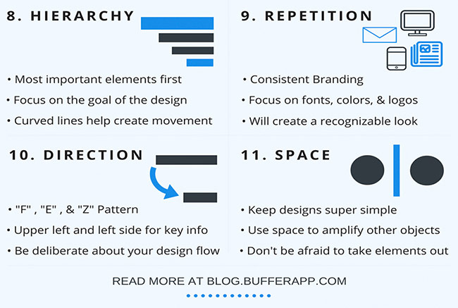 nguyên tắc thiết kế cơ bản để giúp bạn tạo nên một quy trình thiết kế hình ảnh dễ dàng