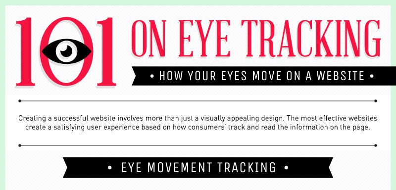 Hướng di chuyển của mắt người xem khi lướt qua các thiết kế, hình ảnh, website và những yếu tố thị giác khác thì rất riêng biệt nhưng thường đồng nhất