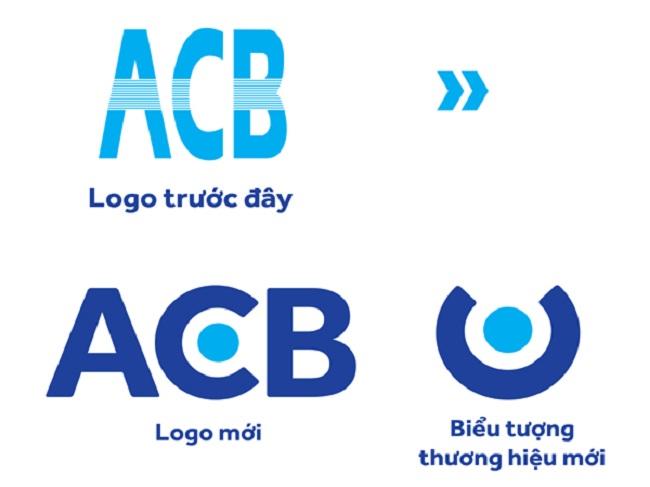 Giải mã ý nghĩa logo các ngân hàng Việt Nam (Phần 2)