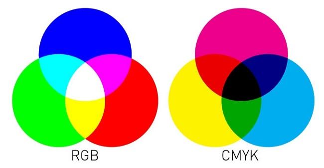 7 Sai lầm nên tránh khi thiết kế sản phẩm in ấn