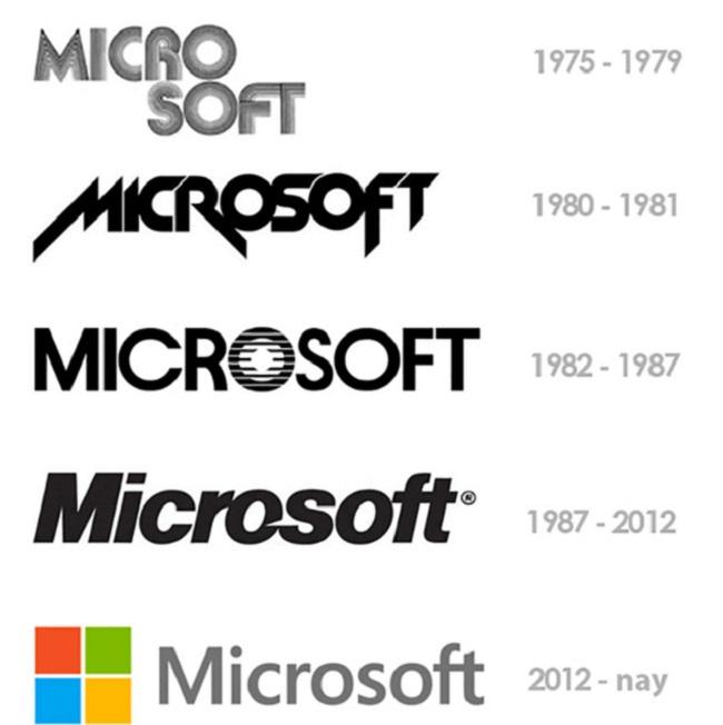Top 5 logo thương hiệu nổi tiếng có chi phí thiết kế thấp nhất mọi thời đại