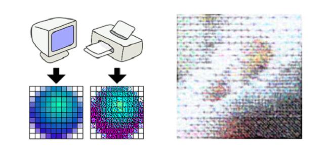 DPI và Pixel: Hiểu sao cho đúng?