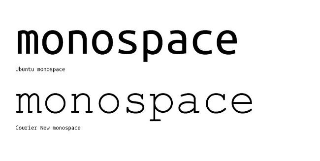 Typepface trong thiết kết thương hiệu