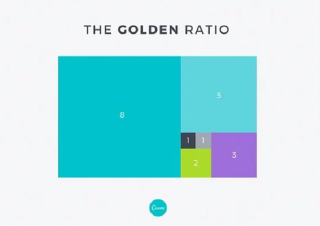 """Bạn hiểu gì về """"tỉ lệ vàng"""" trong thiết kế? (P.1)"""