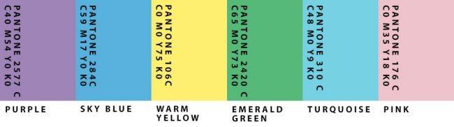 4 kiểu người ứng với 4 nhóm màu sắc trong thiết kế thương hiệu