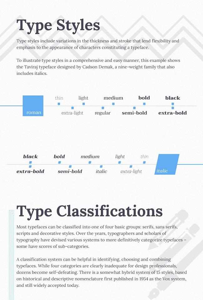 Những điều khó nói về Typography