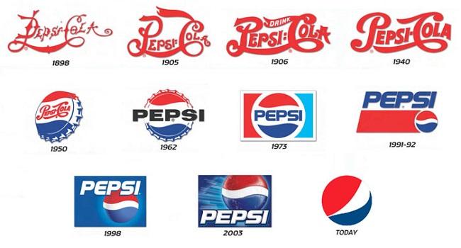 Nhìn lại 120 năm đủ mọi thăng trầm của logo Pepsi