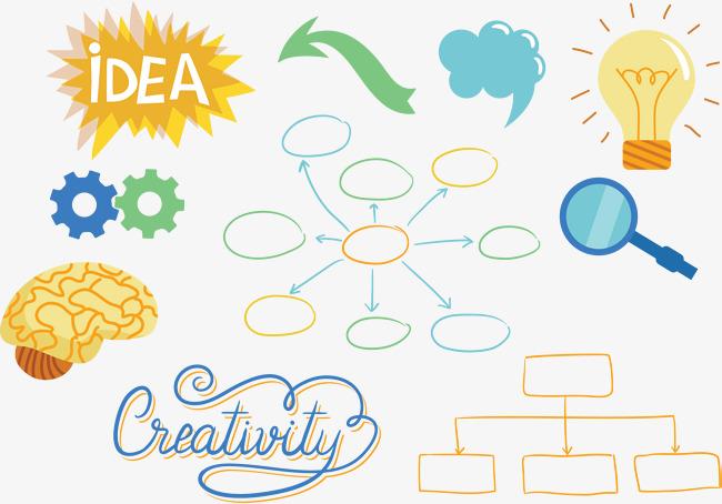 Cách lên ý tưởng thiết kế bao bì ở những đơn vị thiết kế chuyên nghiệp