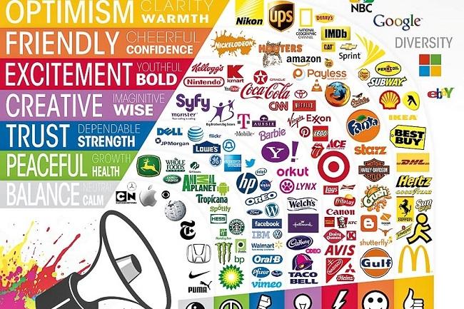Sắc hiệu trong thiết kế nhận diện thương hiệu