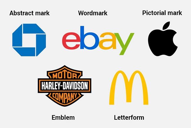 Những điều giúp thiết kế logo tuyệt vời hơn