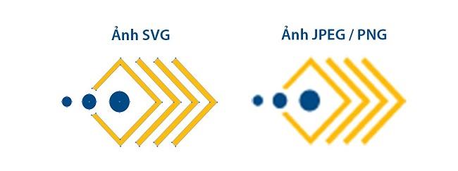 Hướng dẫn cách sử dụng tệp đuôi SVG