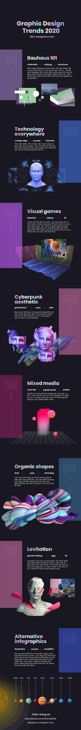Cập nhật xu hướng Graphic Design 2020