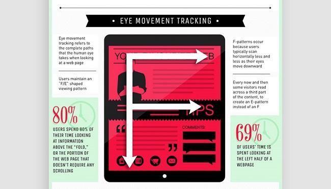 Làm sao để tạo nên thiết kế quảng cáo thu hút người xem?