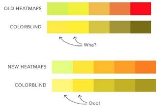 Thiết kế đồ họa dành cho 4% dân số mù màu