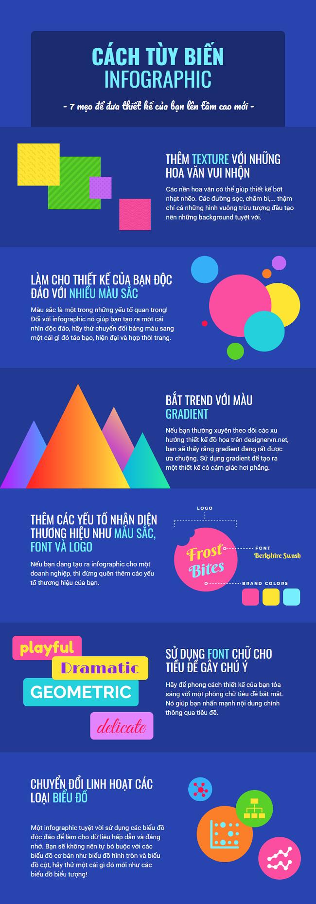 Làm sao để tùy chỉnh mẫu Infographic