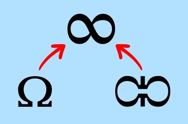 Nguồn gốc của các ký hiệu quen thuộc từ đâu? Phần 2