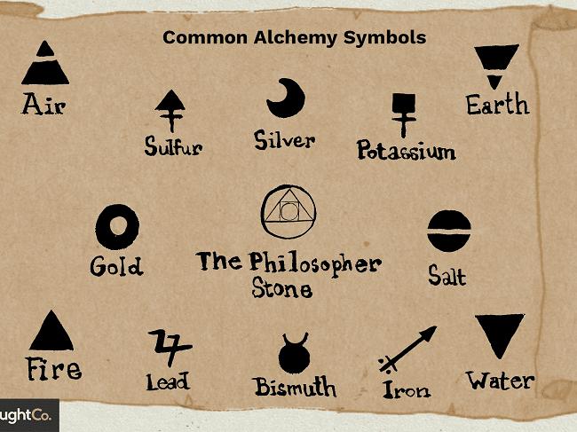 Những biểu tượng nổi tiếng có ý nghĩa gì?