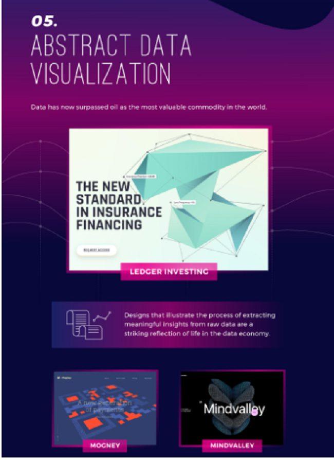 [Infographic] –Tổng hợp xu hướng thiết kế 2020