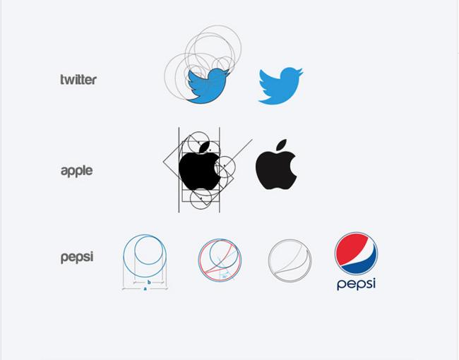 Cách tính toán tỷ lệ vàng trong thiết kế thương hiệu