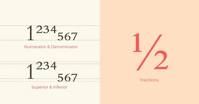 Làm sao thiết kế chữ số hiệu quả? - Phần 2