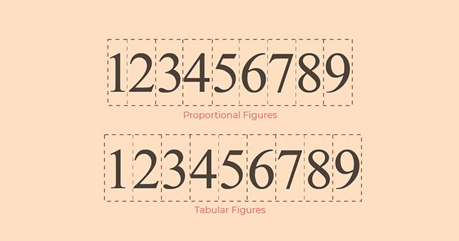 Làm thế nào sử dụng thiết kế số hiệu quả?