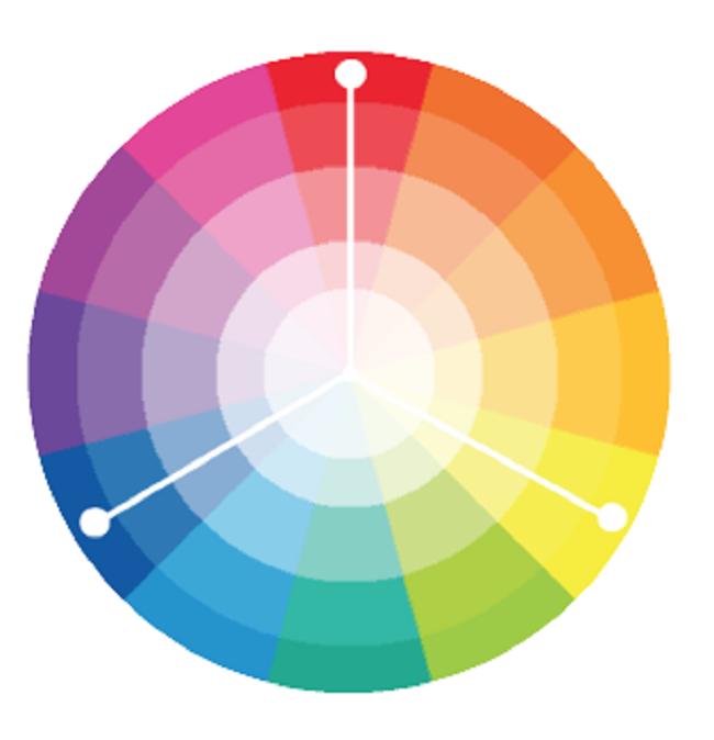 Làm sao tạo điểm nhấn trong thiết kế thương hiệu?