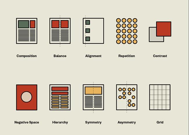 Lý thuyết thiết kế là gì? Lý thuyết thiết kế bao gồm những gì?